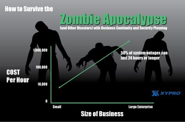 Zombie-Shadow-Article-Infographic