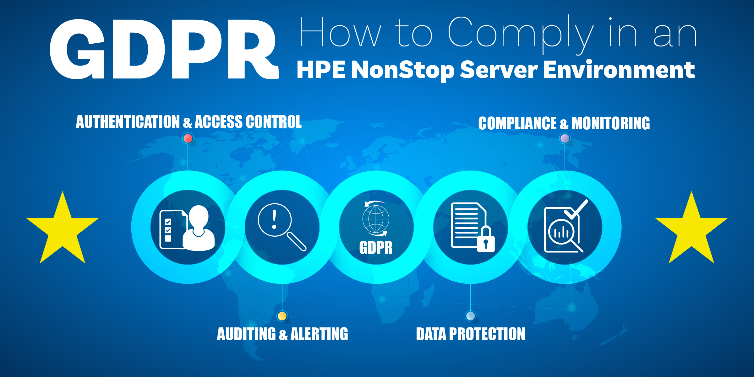Gdpr How To Comply In An Hpe Nonstop Server Environment Xypro Data Security Policy Template Sample What Is The General Protection